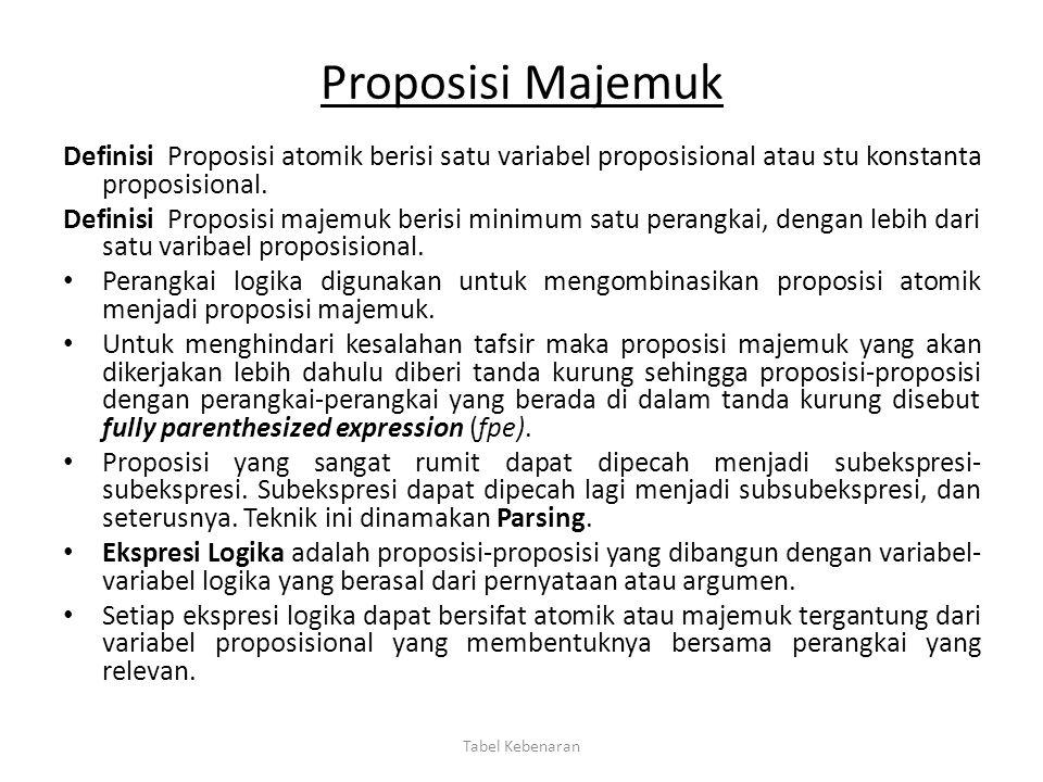 Proposisi Majemuk Definisi Proposisi atomik berisi satu variabel proposisional atau stu konstanta proposisional.