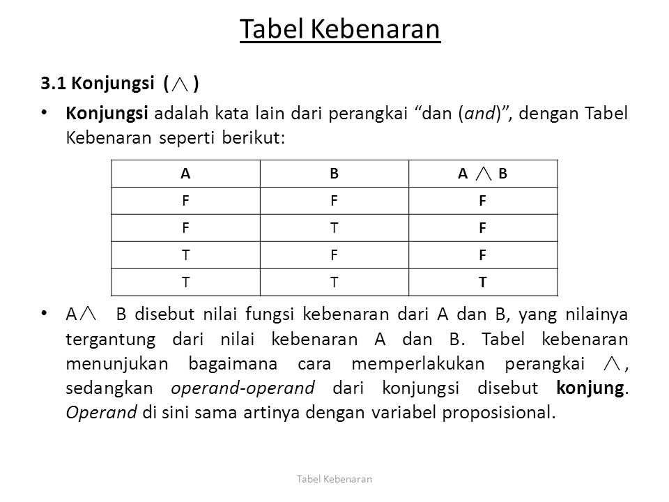 Tabel Kebenaran 3.1 Konjungsi ( )