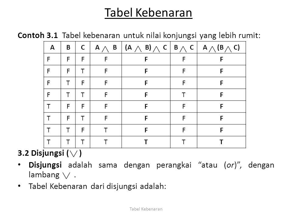 Tabel Kebenaran Contoh 3.1 Tabel kebenaran untuk nilai konjungsi yang lebih rumit: 3.2 Disjungsi ( )
