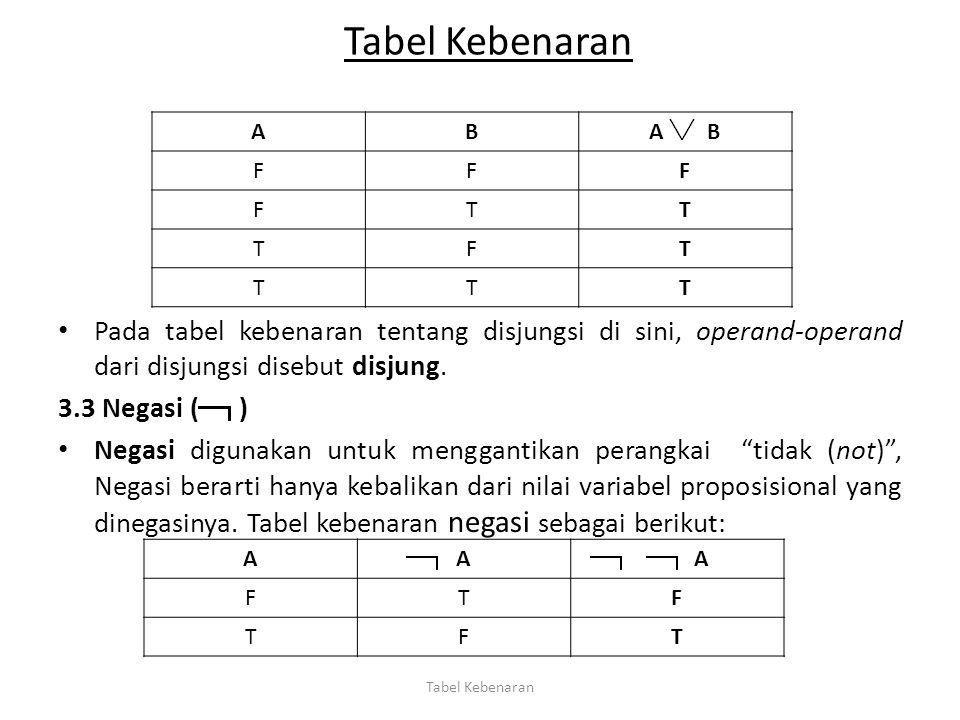 Tabel Kebenaran Pada tabel kebenaran tentang disjungsi di sini, operand-operand dari disjungsi disebut disjung.