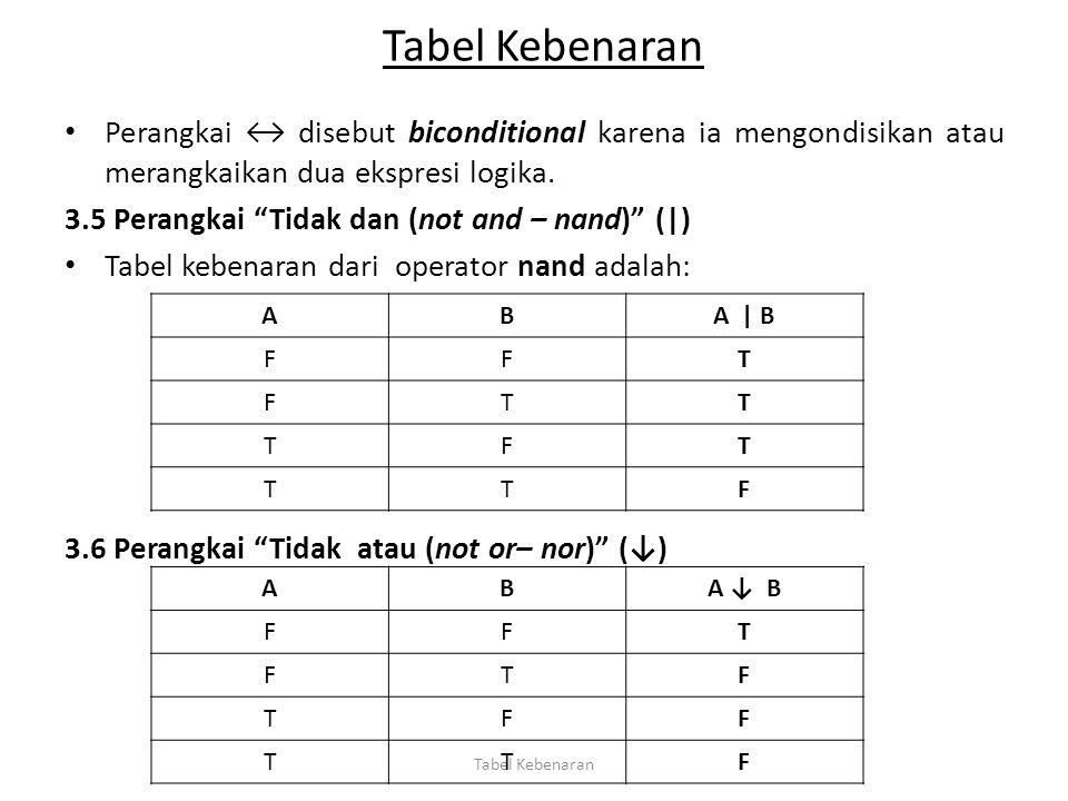 Tabel Kebenaran Perangkai ↔ disebut biconditional karena ia mengondisikan atau merangkaikan dua ekspresi logika.