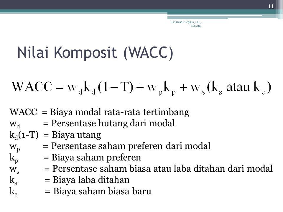 Nilai Komposit (WACC) WACC = Biaya modal rata-rata tertimbang