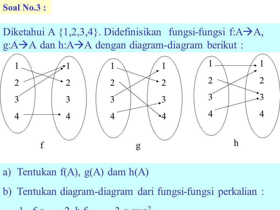 Tentukan f(A), g(A) dam h(A)