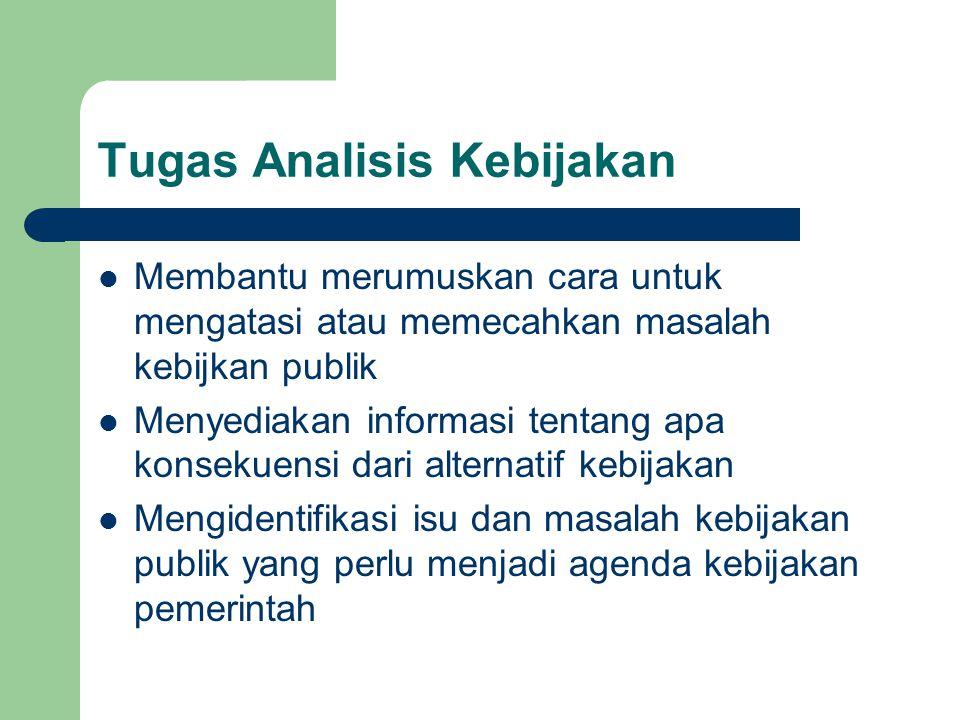 Tugas Analisis Kebijakan