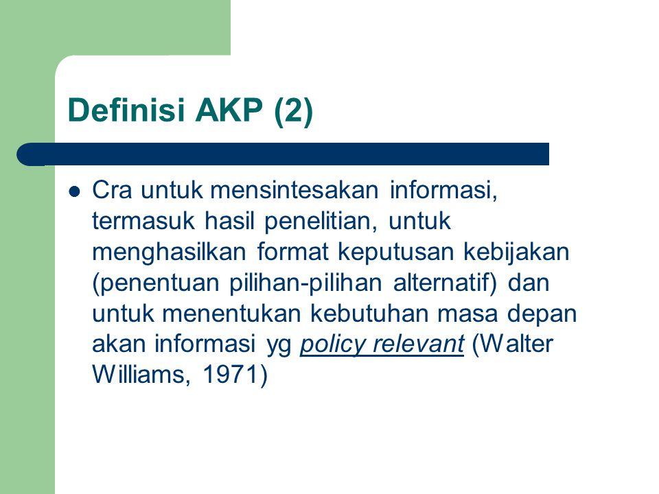 Definisi AKP (2)