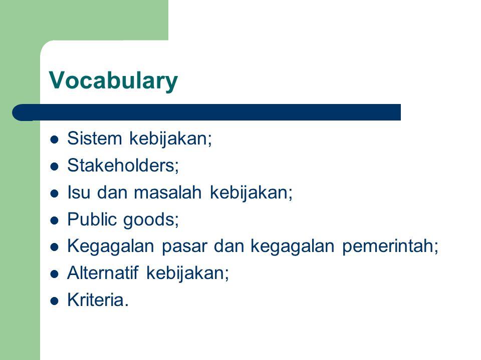 Vocabulary Sistem kebijakan; Stakeholders; Isu dan masalah kebijakan;