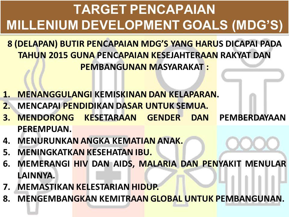 MILLENIUM DEVELOPMENT GOALS (MDG'S)