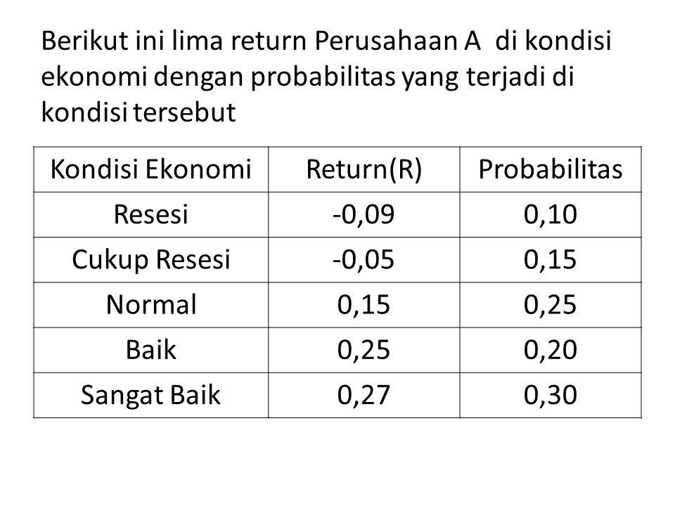 Berikut ini lima return Perusahaan A di kondisi ekonomi dengan probabilitas yang terjadi di kondisi tersebut