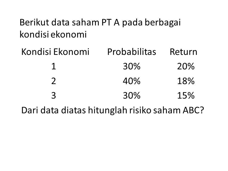 Berikut data saham PT A pada berbagai kondisi ekonomi
