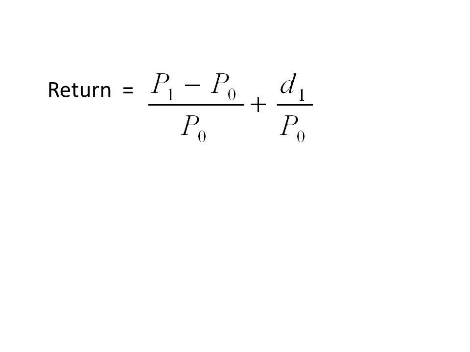 Return =