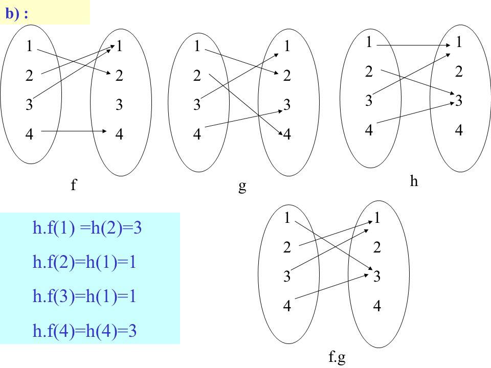 h.f(1) =h(2)=3 h.f(2)=h(1)=1 h.f(3)=h(1)=1 h.f(4)=h(4)=3 b) : 1 2 3 4