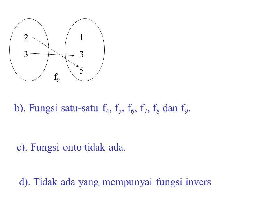 b). Fungsi satu-satu f4, f5, f6, f7, f8 dan f9.