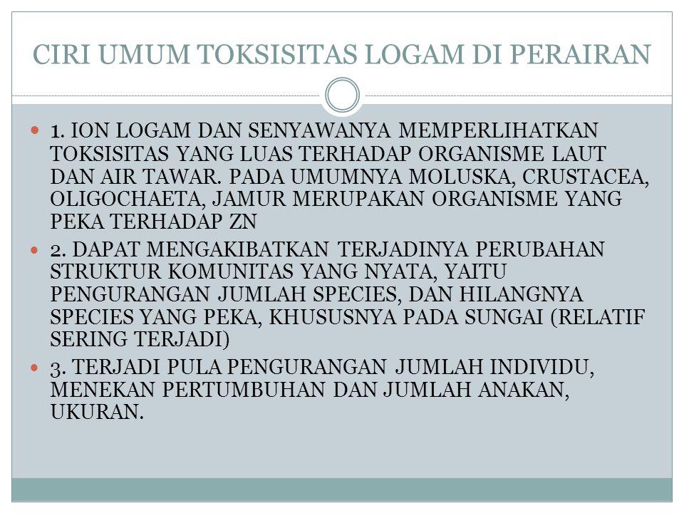 CIRI UMUM TOKSISITAS LOGAM DI PERAIRAN