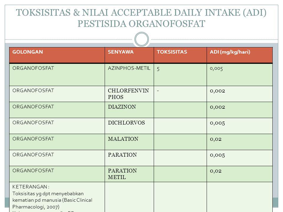 TOKSISITAS & NILAI ACCEPTABLE DAILY INTAKE (ADI) PESTISIDA ORGANOFOSFAT