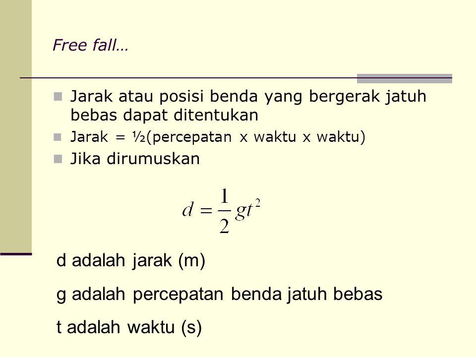 g adalah percepatan benda jatuh bebas t adalah waktu (s)