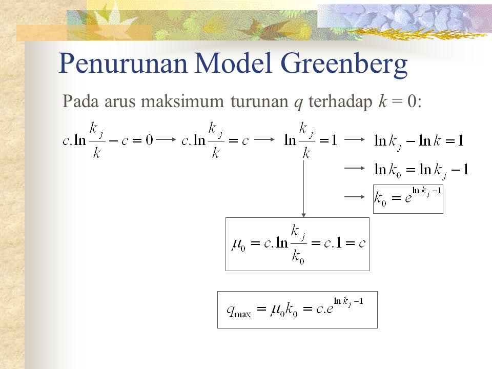 Penurunan Model Greenberg