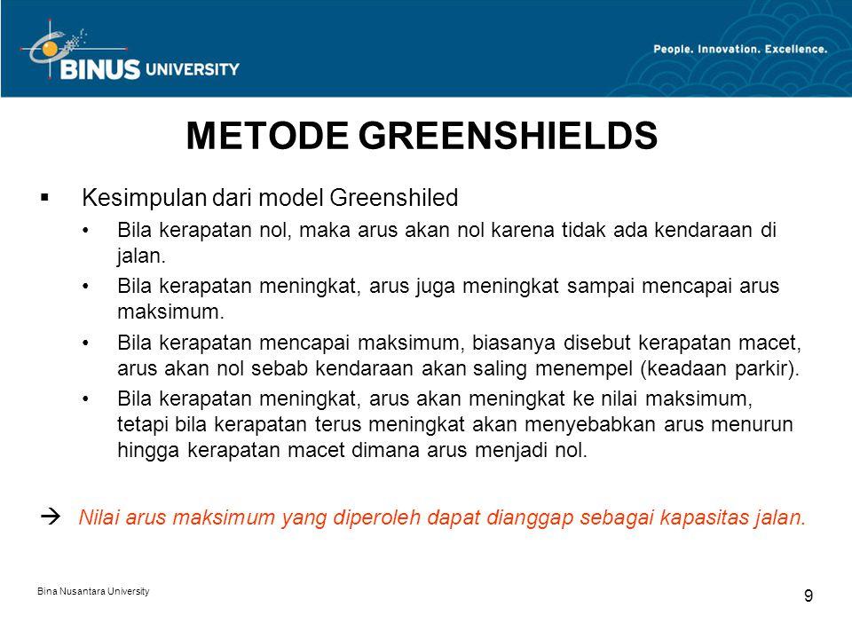 METODE GREENSHIELDS Kesimpulan dari model Greenshiled