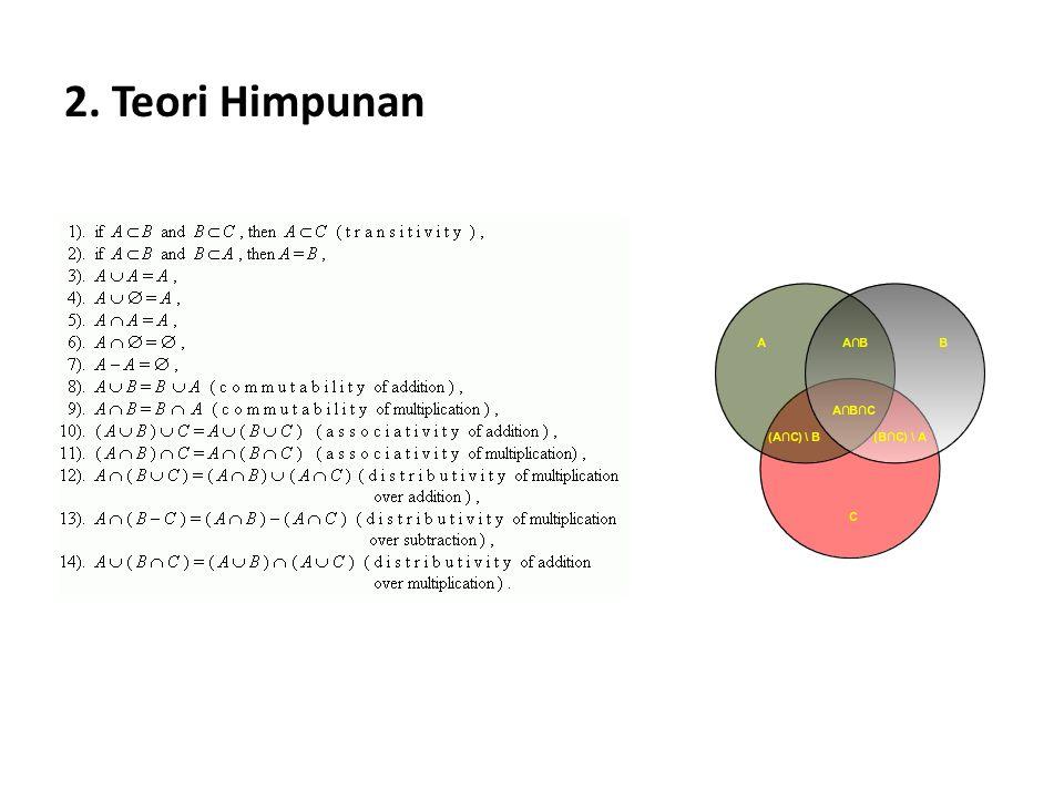 2. Teori Himpunan