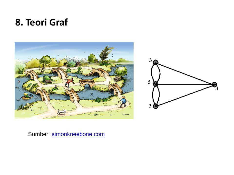 8. Teori Graf Sumber: simonkneebone.com