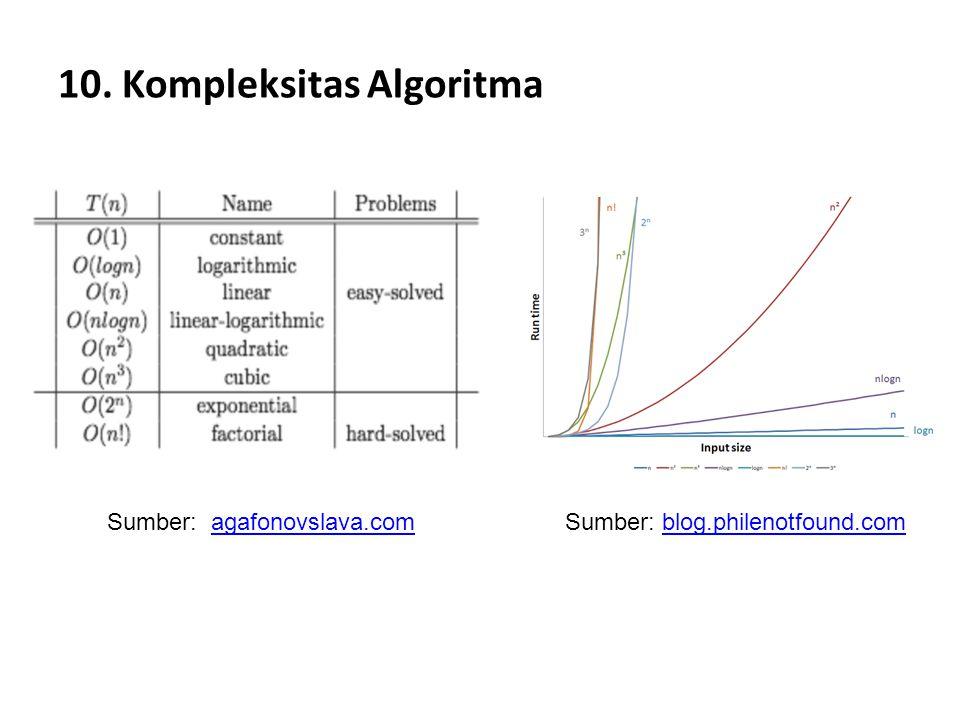 10. Kompleksitas Algoritma