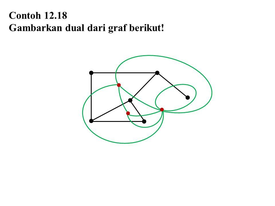 Contoh 12.18 Gambarkan dual dari graf berikut!   