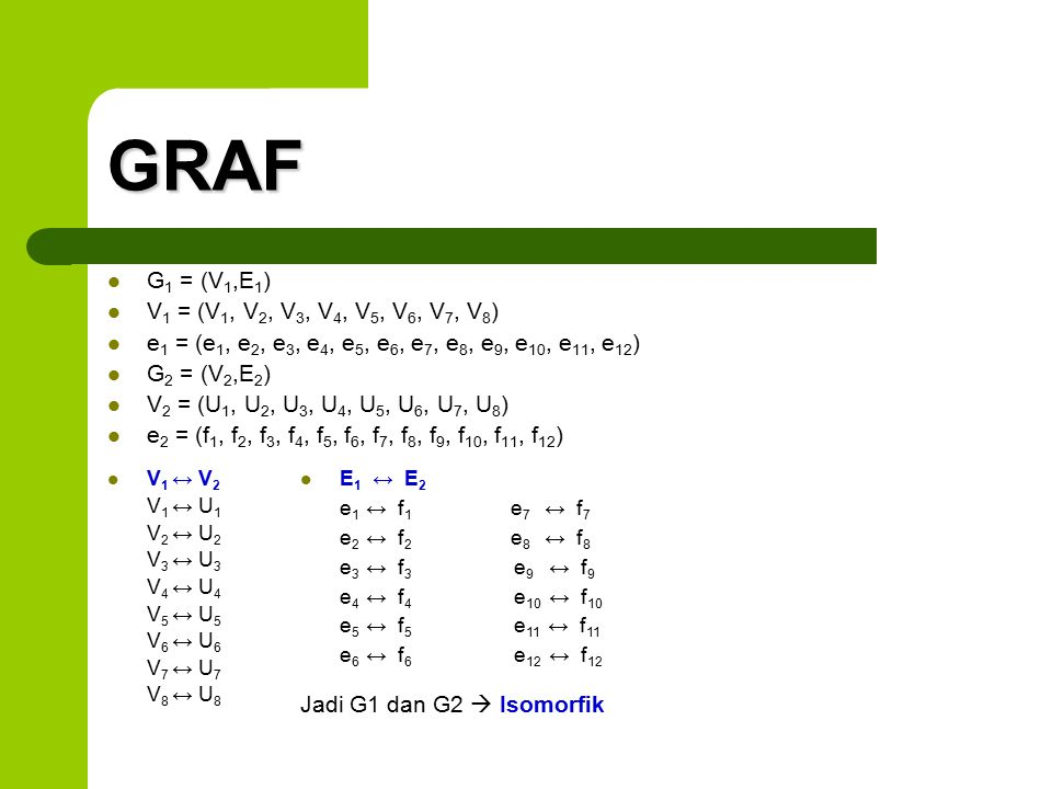 GRAF G1 = (V1,E1) V1 = (V1, V2, V3, V4, V5, V6, V7, V8)
