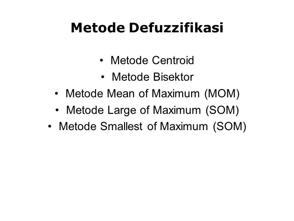 Metode Defuzzifikasi Metode Centroid Metode Bisektor