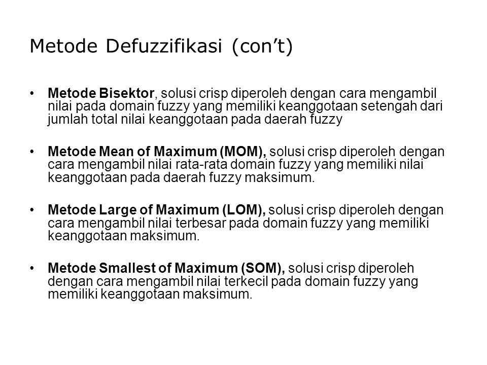 Metode Defuzzifikasi (con't)