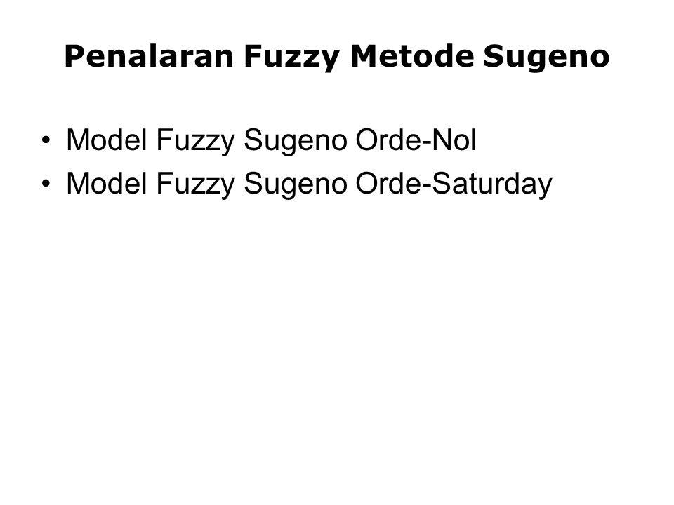 Penalaran Fuzzy Metode Sugeno