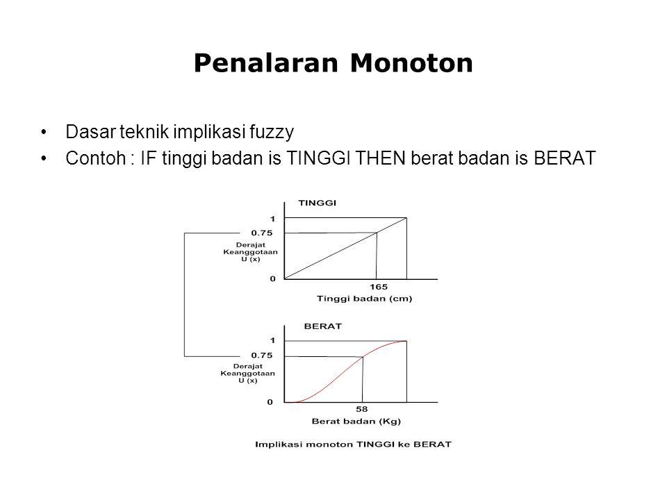 Penalaran Monoton Dasar teknik implikasi fuzzy