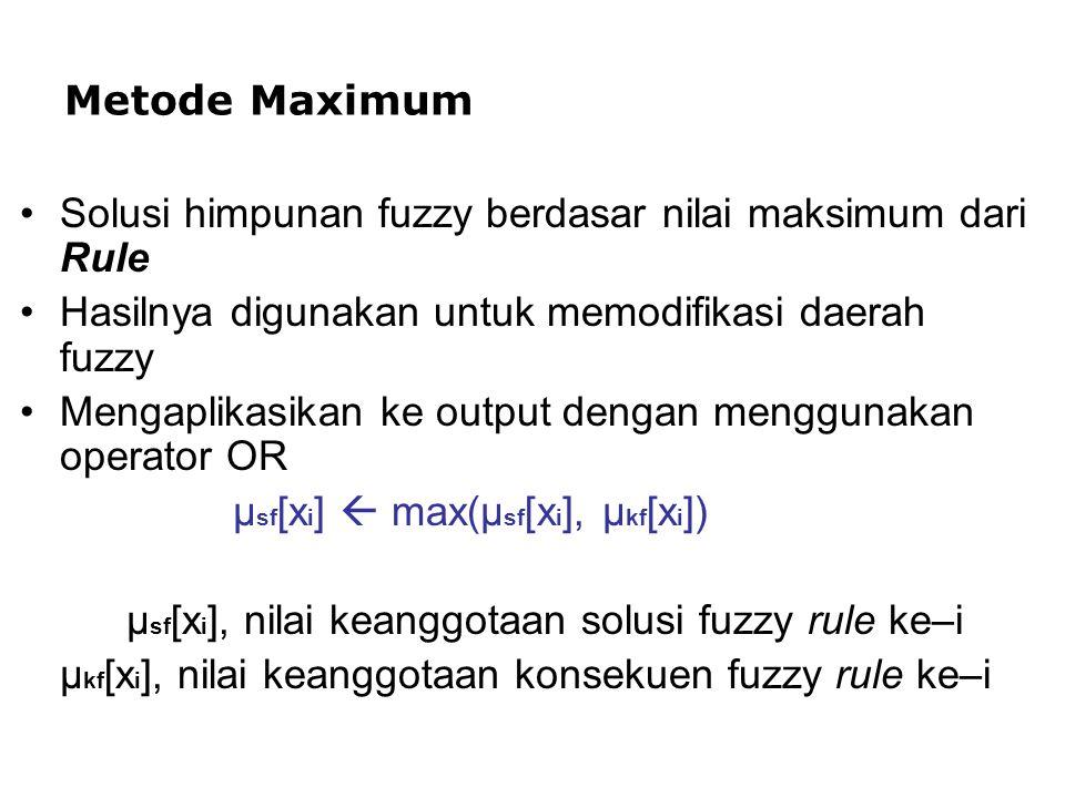 Metode Maximum Solusi himpunan fuzzy berdasar nilai maksimum dari Rule. Hasilnya digunakan untuk memodifikasi daerah fuzzy.