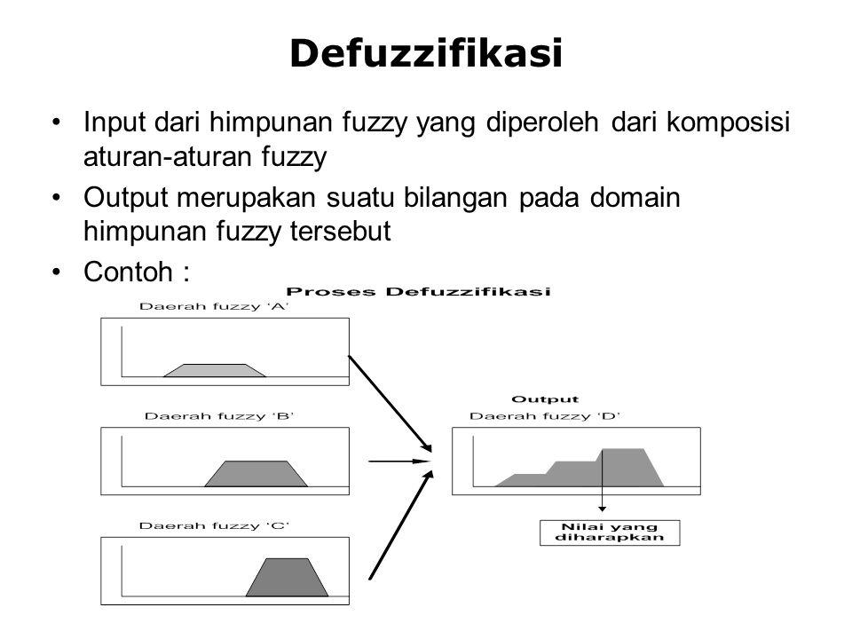 Defuzzifikasi Input dari himpunan fuzzy yang diperoleh dari komposisi aturan-aturan fuzzy.