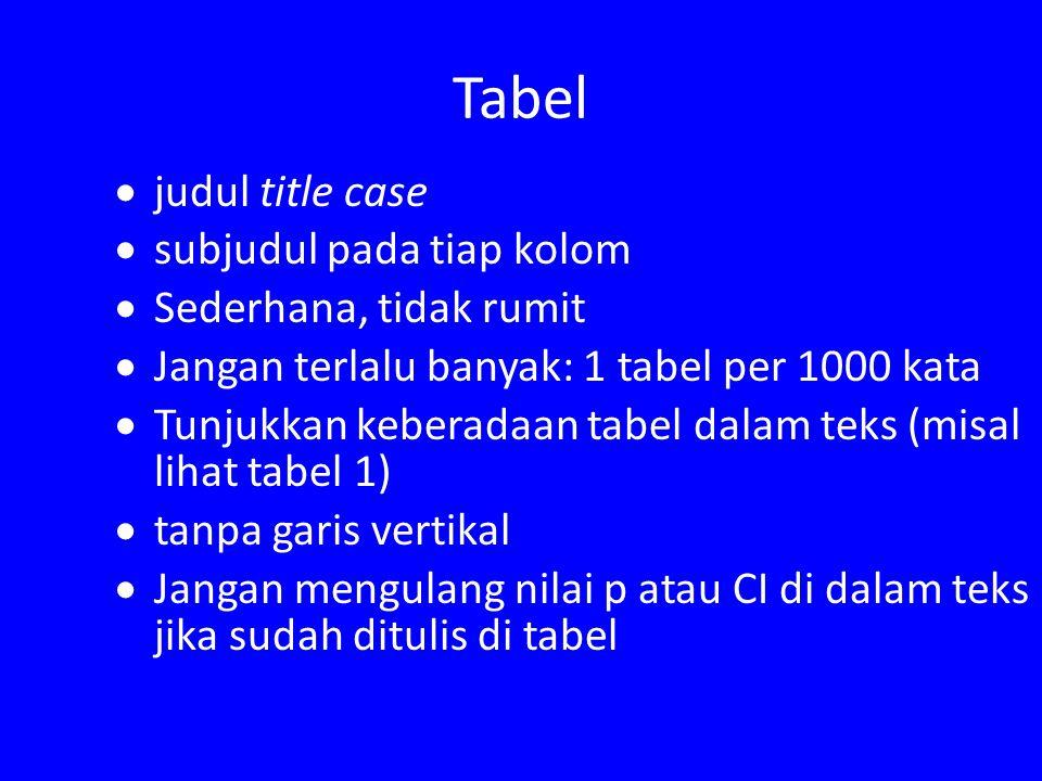 Tabel judul title case subjudul pada tiap kolom Sederhana, tidak rumit