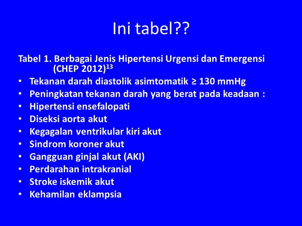 Ini tabel Tabel 1. Berbagai Jenis Hipertensi Urgensi dan Emergensi (CHEP 2012)13. Tekanan darah diastolik asimtomatik ≥ 130 mmHg.