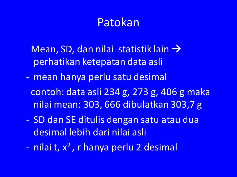 Patokan Mean, SD, dan nilai statistik lain  perhatikan ketepatan data asli. mean hanya perlu satu desimal.