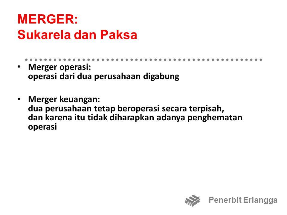 MERGER: Sukarela dan Paksa
