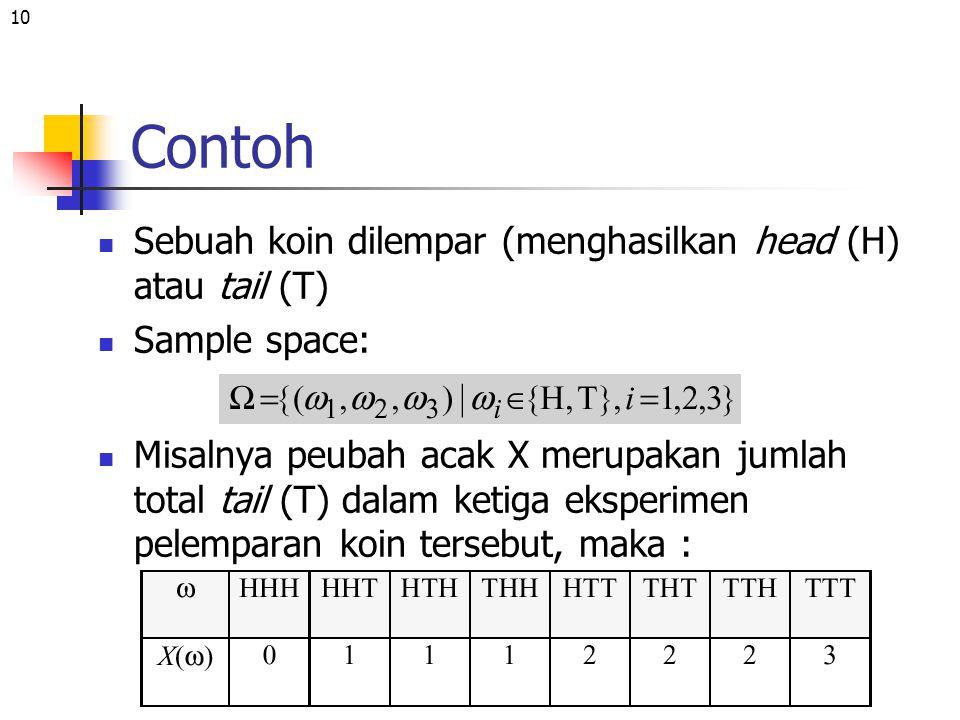 Contoh Sebuah koin dilempar (menghasilkan head (H) atau tail (T)