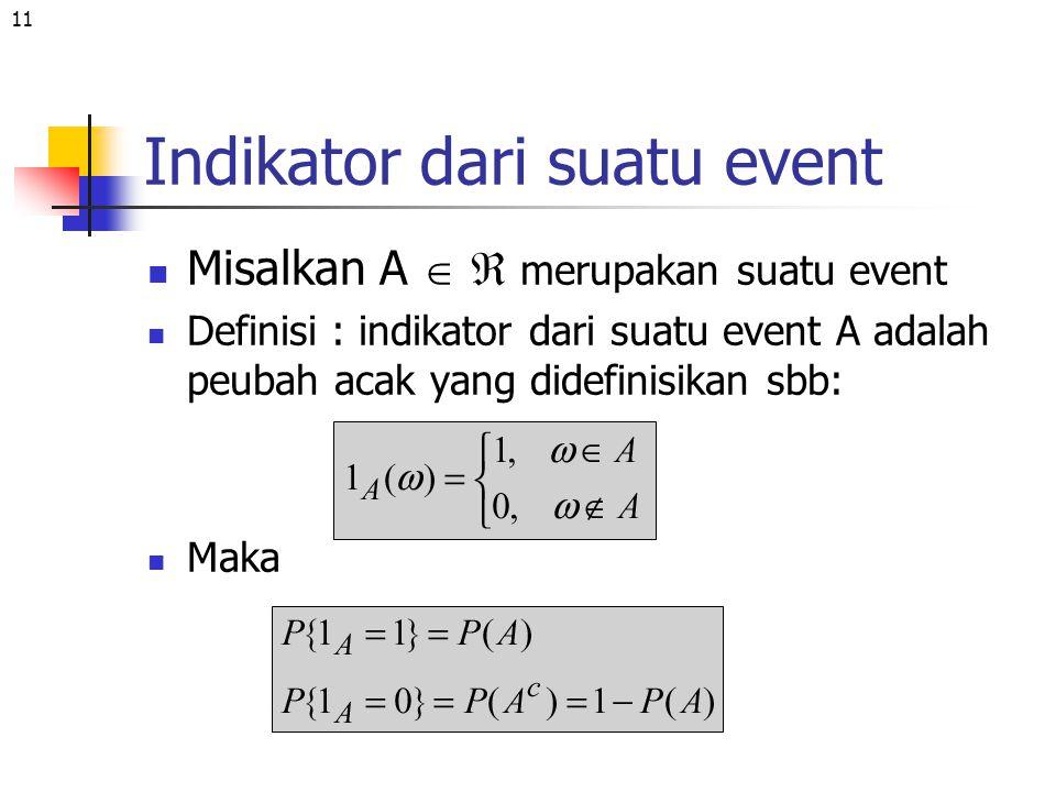 Indikator dari suatu event