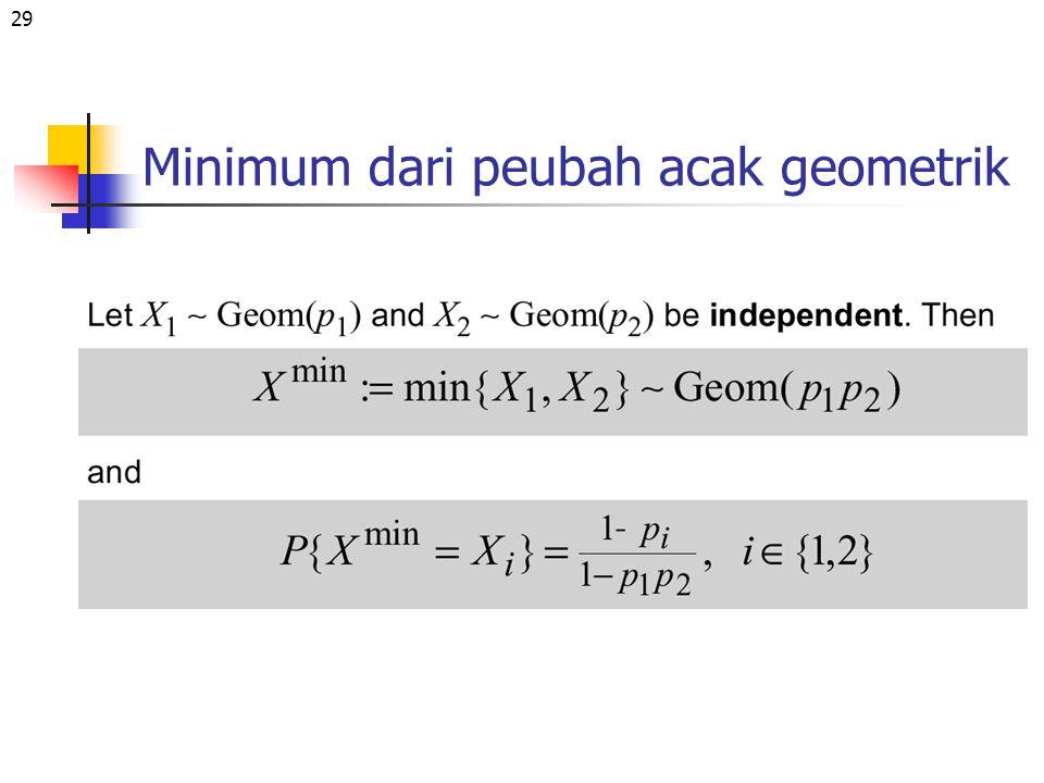 Minimum dari peubah acak geometrik