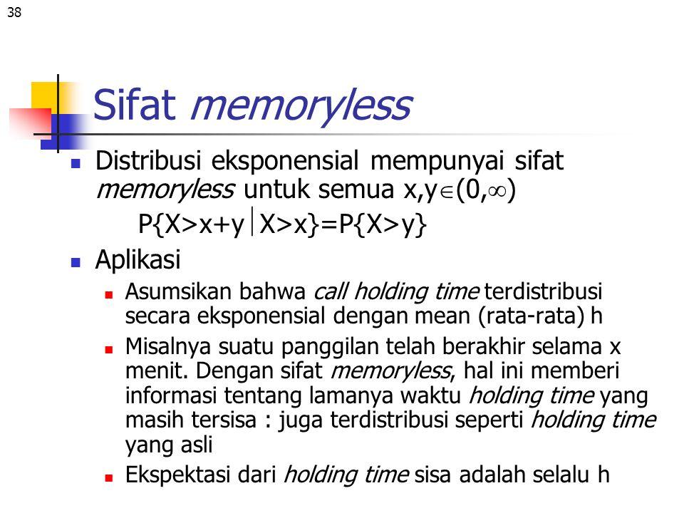 Sifat memoryless Distribusi eksponensial mempunyai sifat memoryless untuk semua x,y(0,) P{X>x+yX>x}=P{X>y}