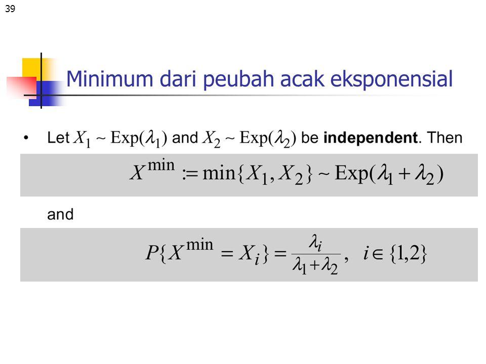 Minimum dari peubah acak eksponensial