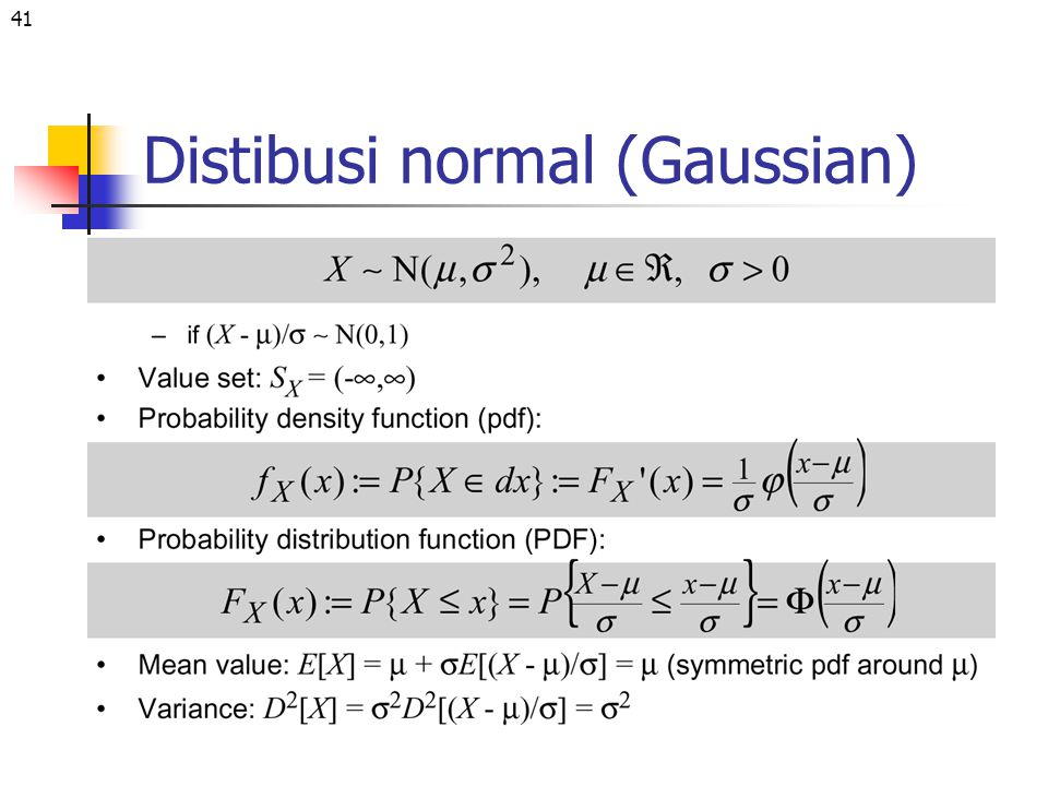 Distibusi normal (Gaussian)