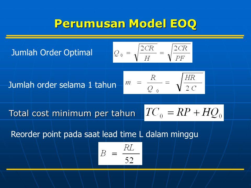 Perumusan Model EOQ Jumlah Order Optimal Jumlah order selama 1 tahun