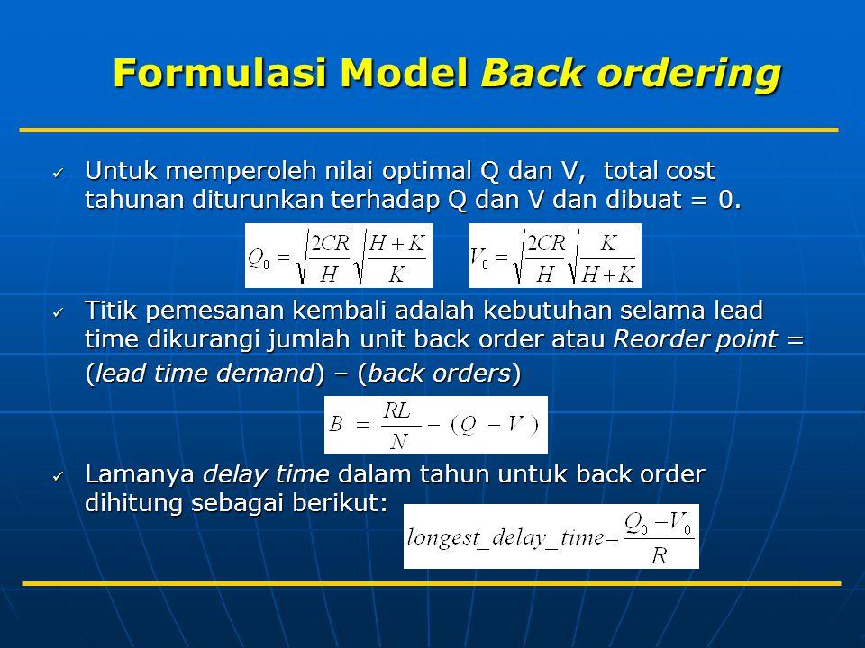 Formulasi Model Back ordering