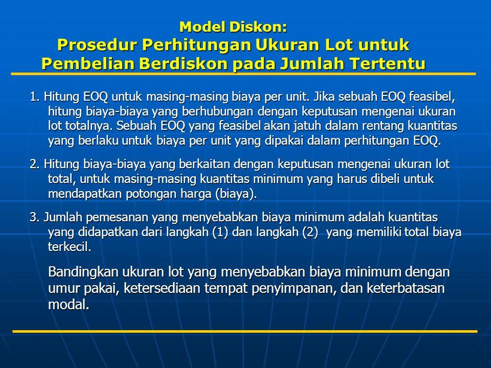 Model Diskon: Prosedur Perhitungan Ukuran Lot untuk Pembelian Berdiskon pada Jumlah Tertentu
