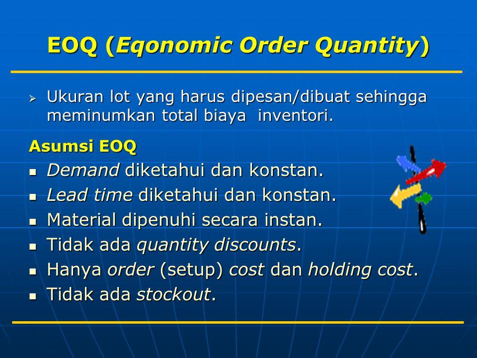 EOQ (Eqonomic Order Quantity)