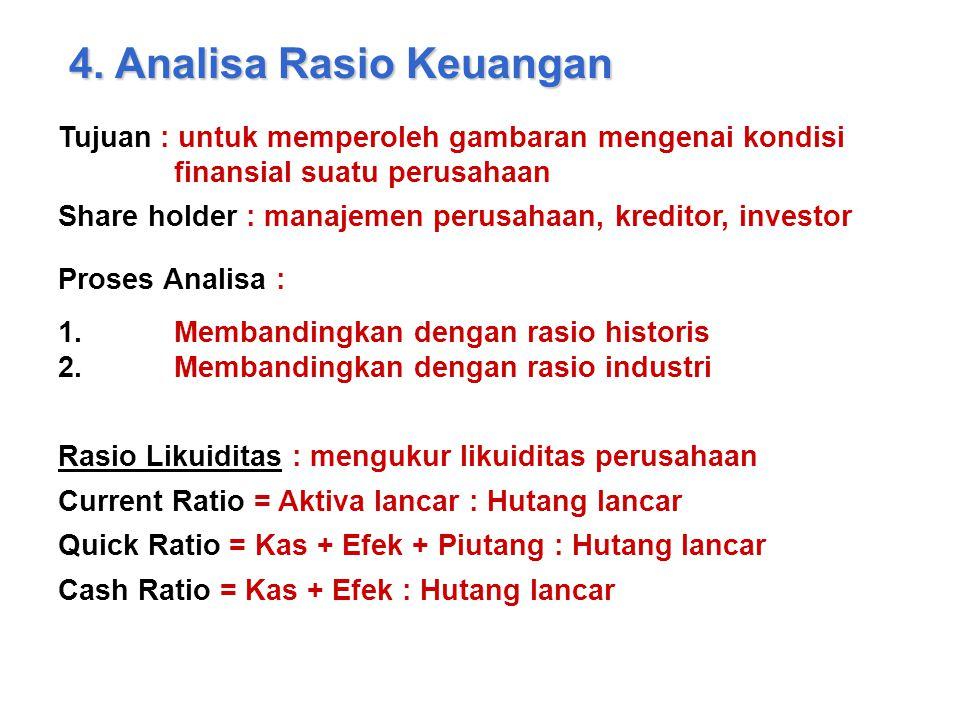 4. Analisa Rasio Keuangan