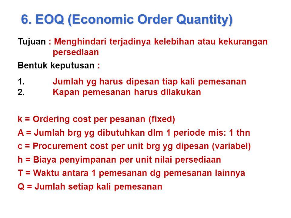 6. EOQ (Economic Order Quantity)