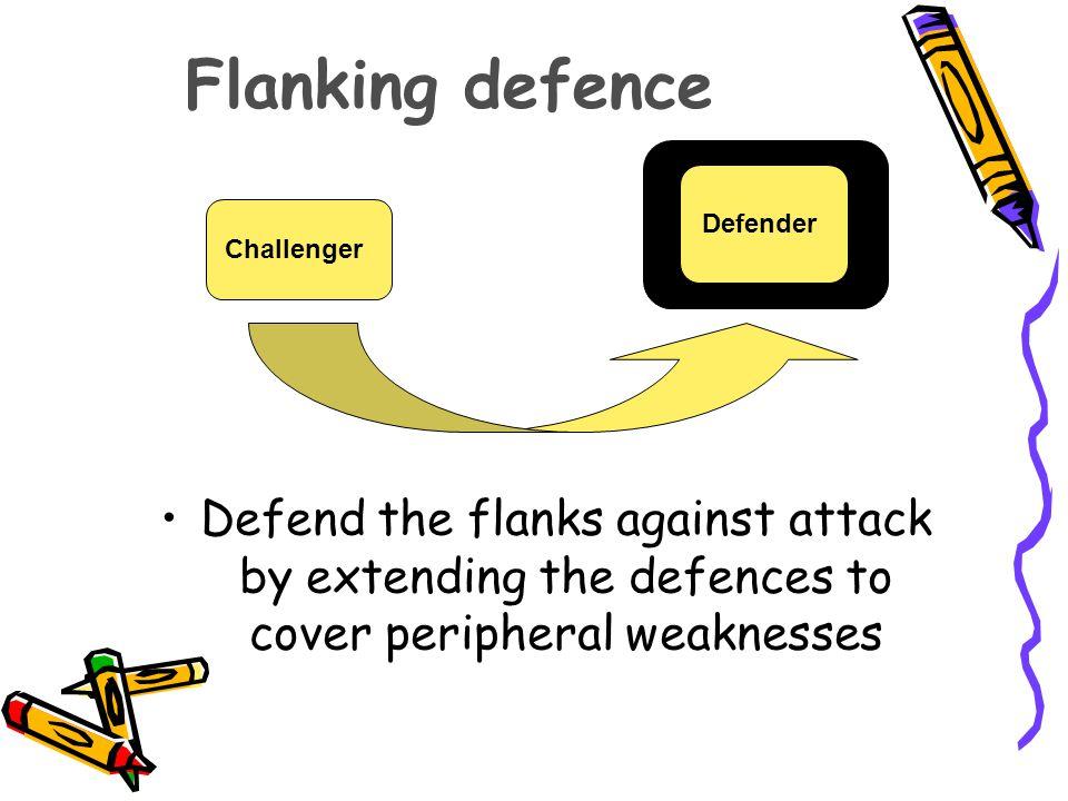 Flanking defence Defender. Defender. Challenger.