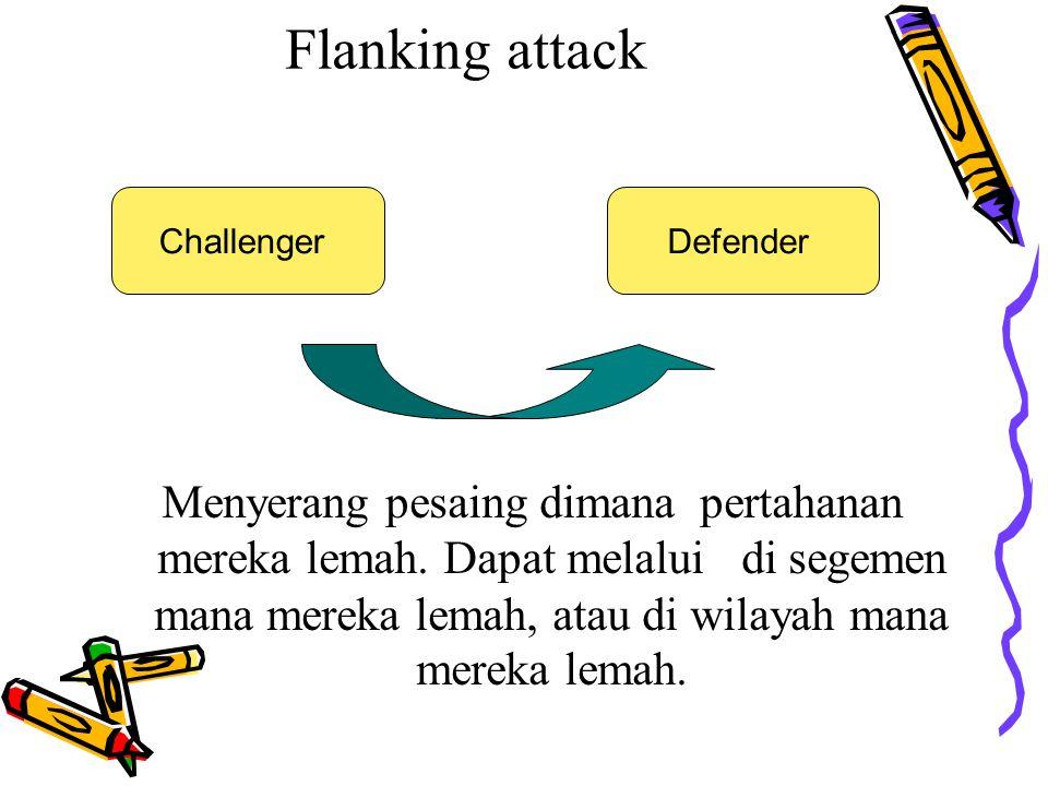 Flanking attack Challenger. Defender.